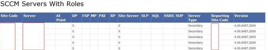 SCCM Server Details with Roles SQL Custom Report for DP MP SUP 1