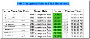 ConfigMgr SCCM MP Health Check Script