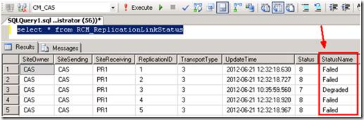 SCCM SQL Backlog Issues