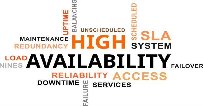 SCCM High Availability