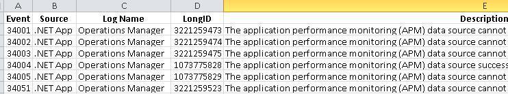 SCOM OpsMgr List of Event Ids with Descriptions 1