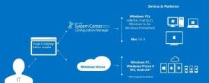 Windows Intune Download PDF Guide for New Features Functionality