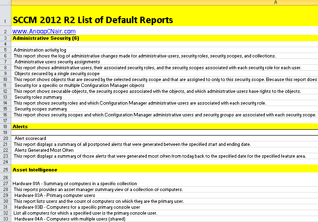 List of SCCM 2012 Default Reports
