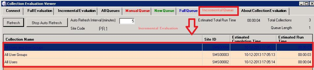 Collection Evaluation Viewer Incremental Queue