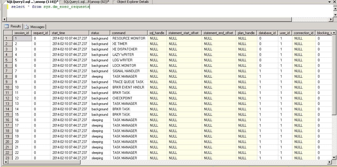 Returns information about each request that is executing within SQL Server.