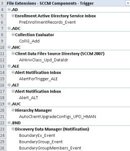 SCCM 2012 File Extensions 3