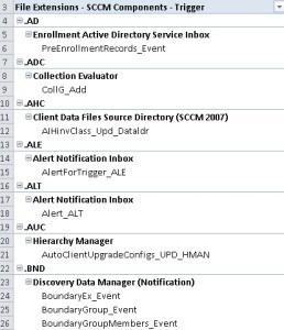 SCCM 2012 File Extensions 3