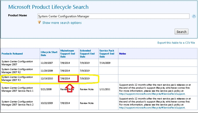 SCCM 2007 End Of date Support