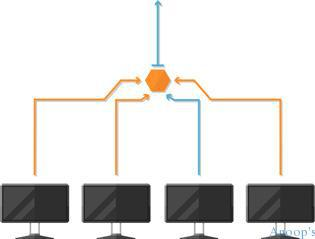 SCCM-bandwidth-control-client-data-upload