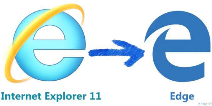 IE-Edge