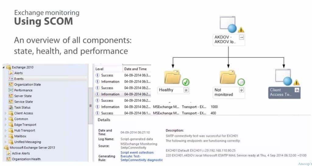 Microsoft Exchange Server Veeam Explorer Training Video