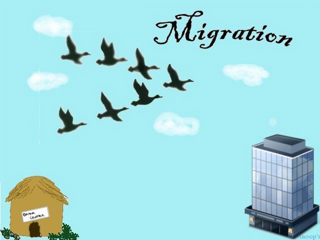 SCCM 2007 2012 Migration