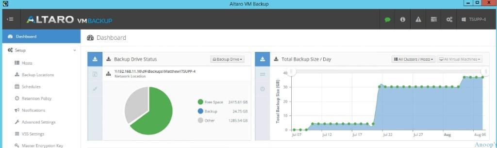 Download Free Backup Solution for VMware and HyperV based Virtual Machines