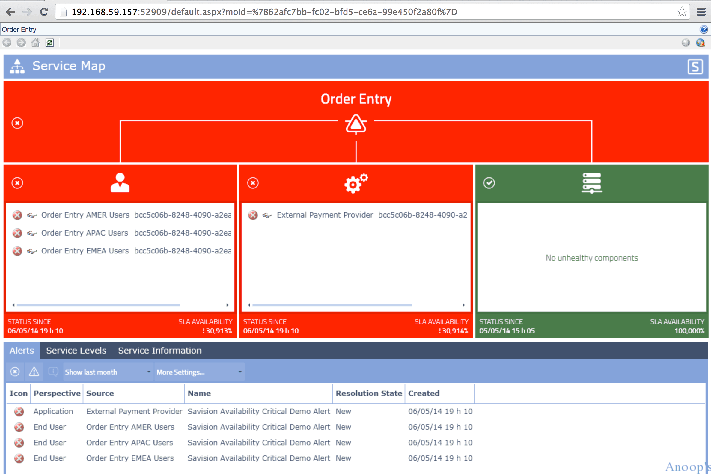 Service_Map_Screenshot How to Reduce the SCOM OpsMgr eMail Alert Storm