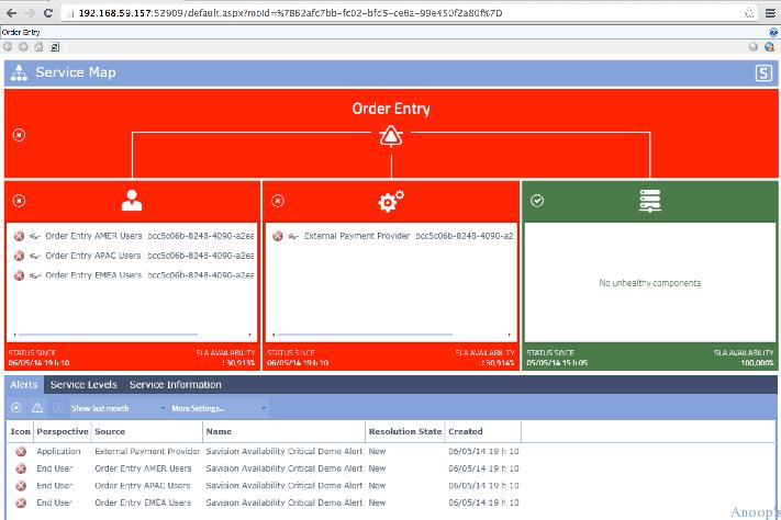 Service_Map_Screenshot