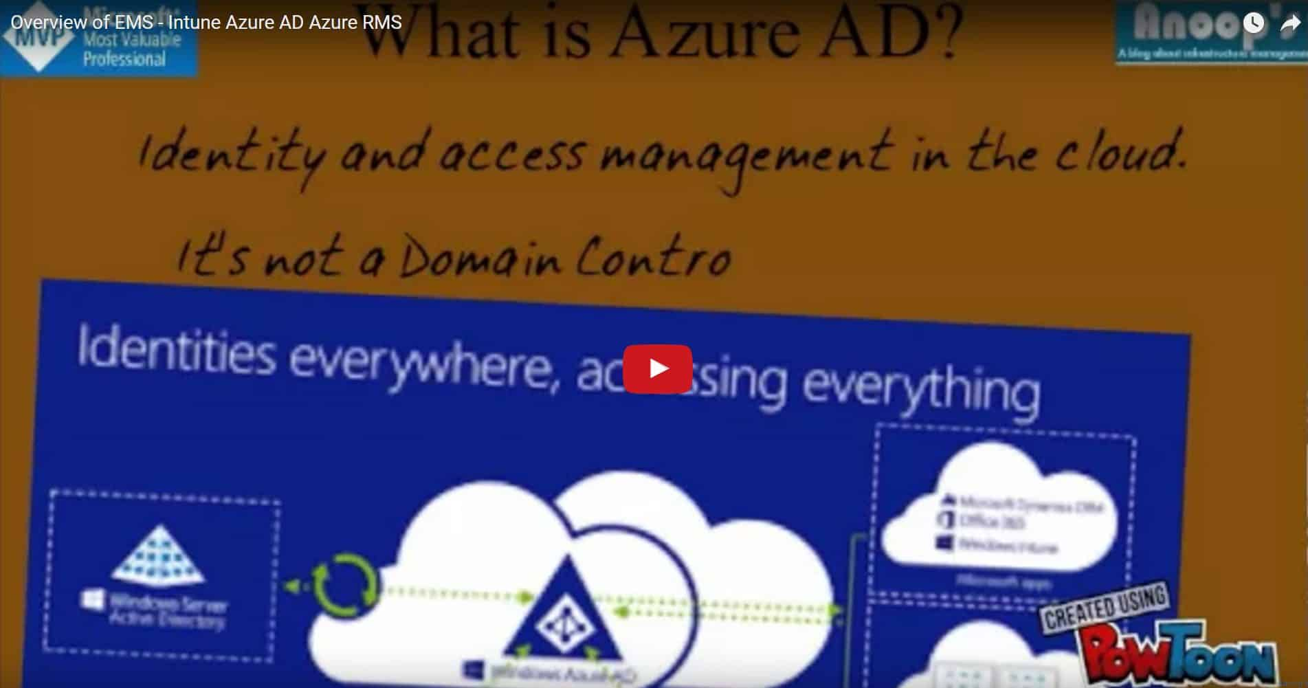Roadshow Presentation Overview of EMS Intune Azure AD Azure RMS 1