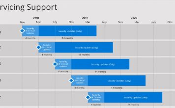 Microsoft SCCM Support Life Cycle