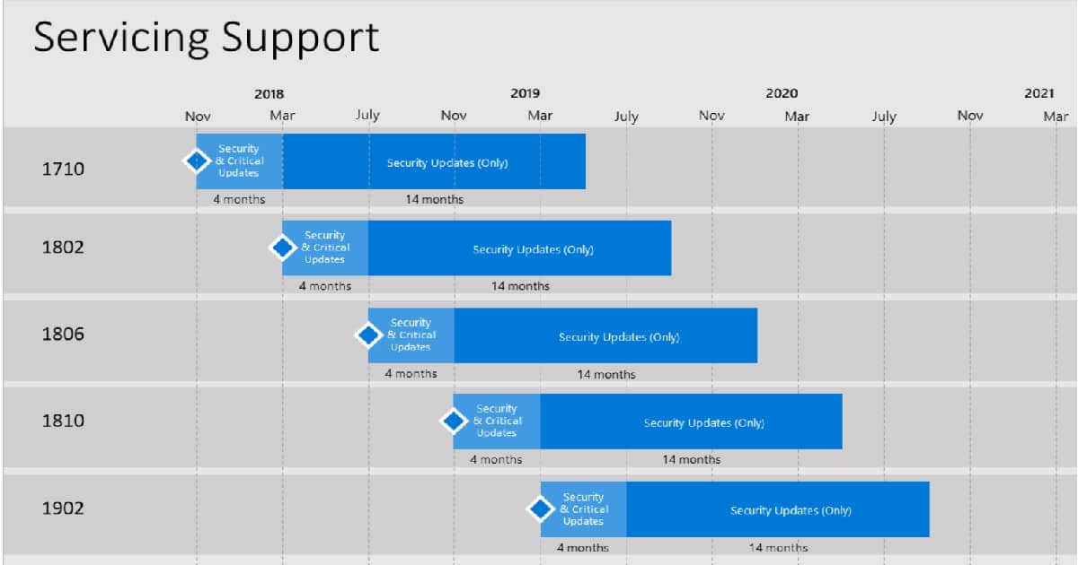 microsoft office 2010 sp1 end of support