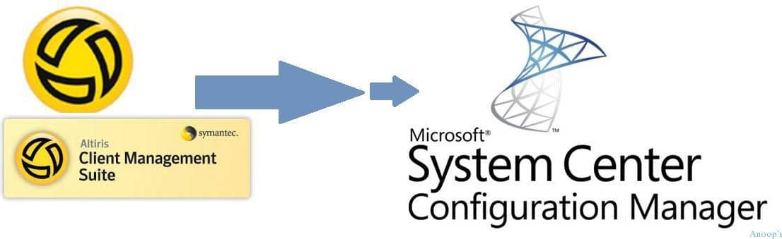 How to Migrate from Altiris to SCCM ConfigMgr in less than 24 hours? 1