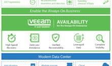 veeam_availability_suite_9_5