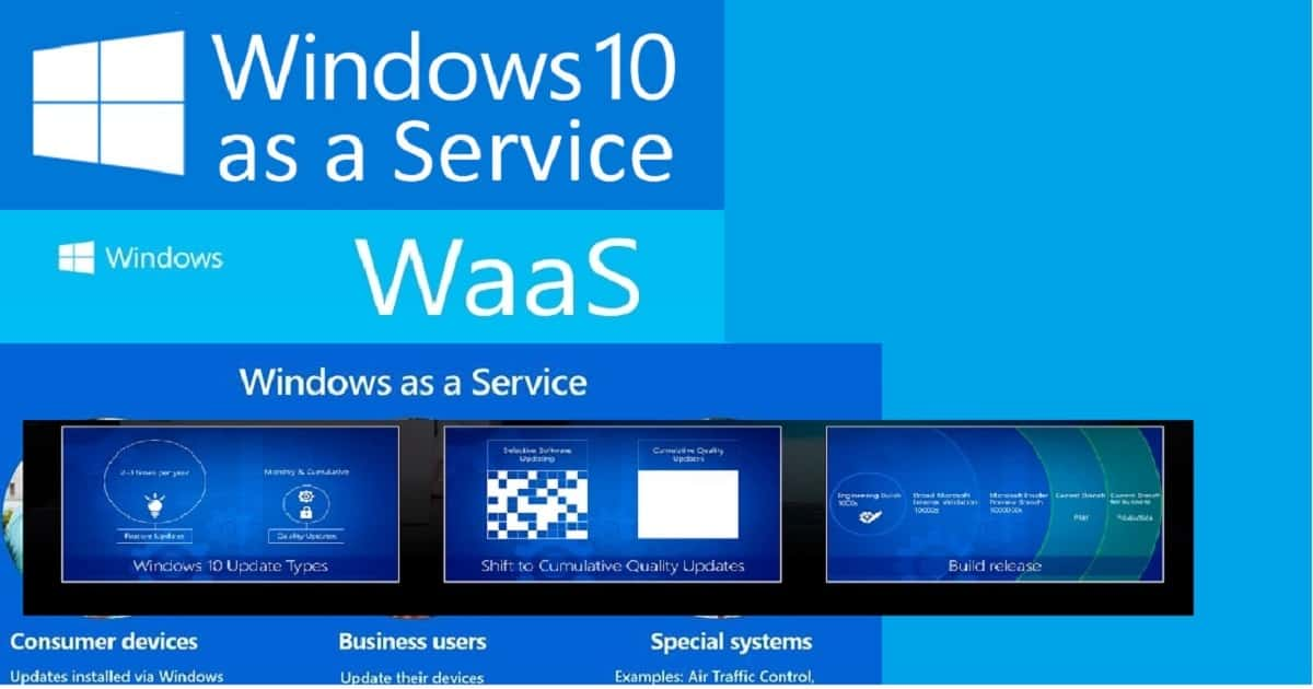 How to Keep up with the Speed of Windows as a Service 1