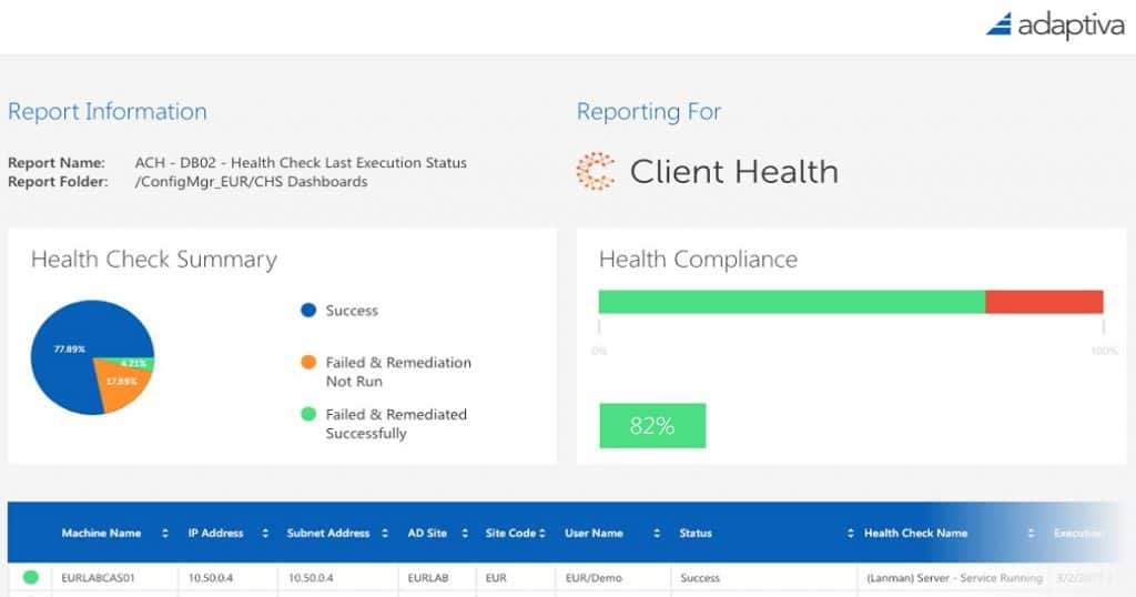 How to Improve Overall Health of Windows System along with SCCM Client 5