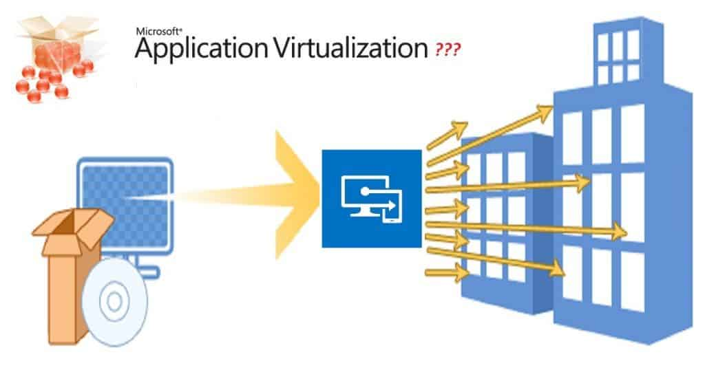 Intune Evolution Application Dpeloyment