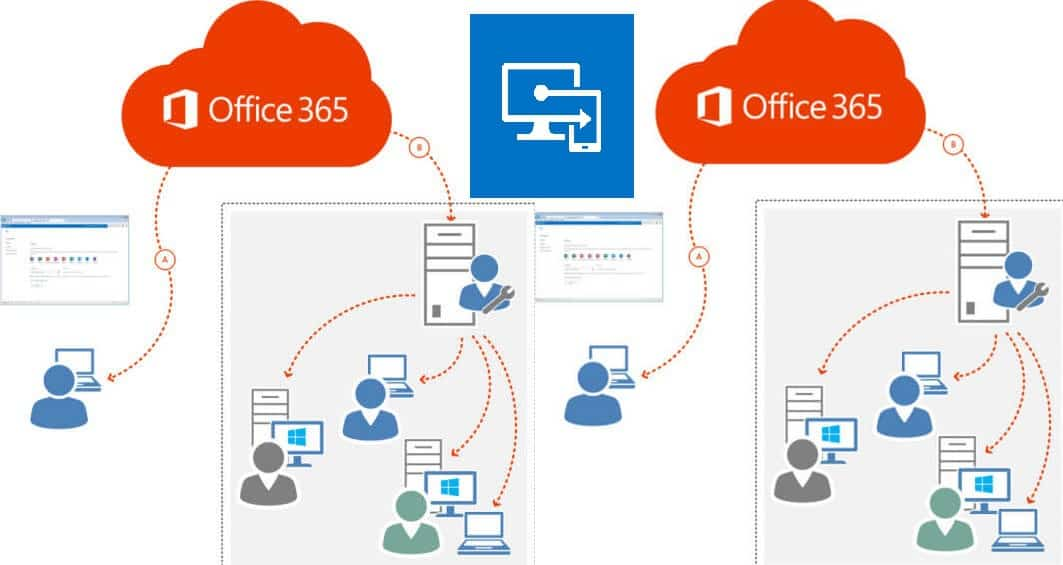 Office365ProPlus_suite_Installation_Via_Intune_4