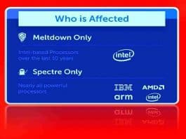 Infographic for Meltdown Spectre