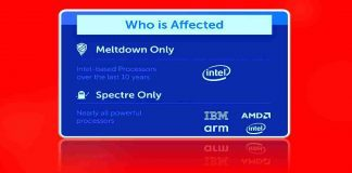 Infographic for Meltdown Spectre