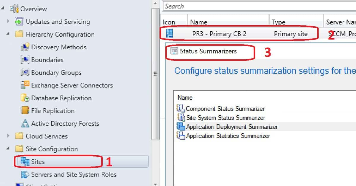 SCCM Status Summerizers and Health Monitoring Details