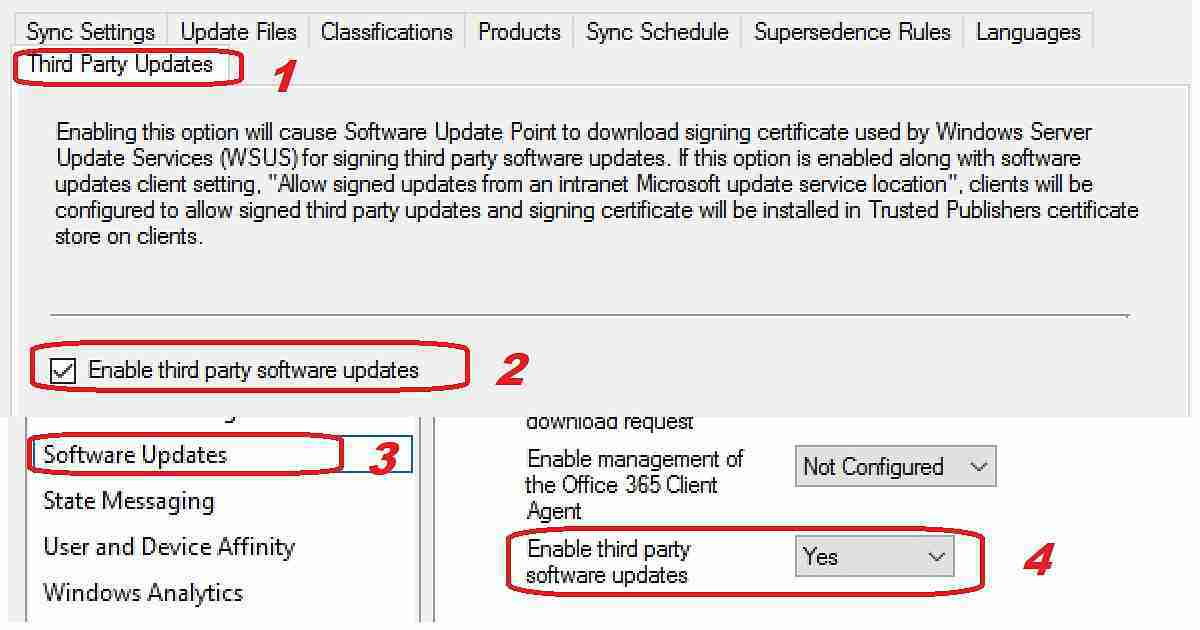 SCCM Third Party Software Update Support Guide 3 Steps