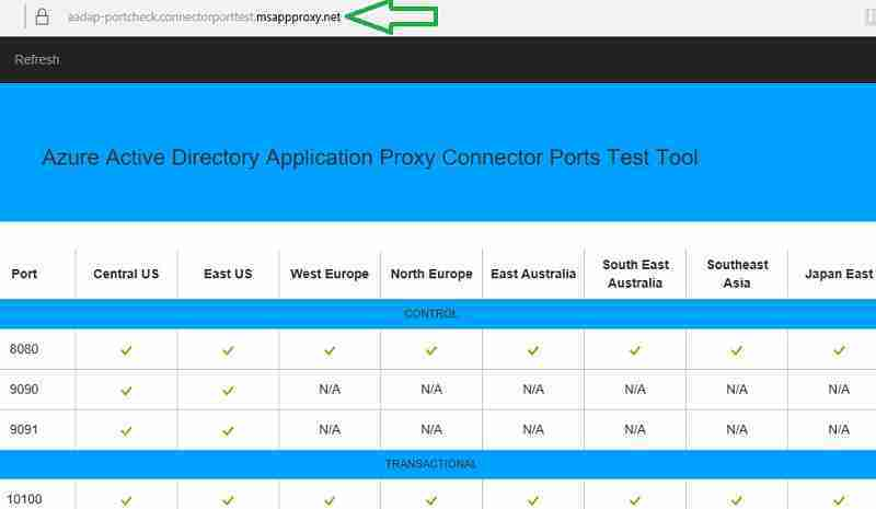 Application Proxy Connector Ports Test Tool