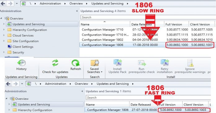 SCCM 1806 Slow Ring