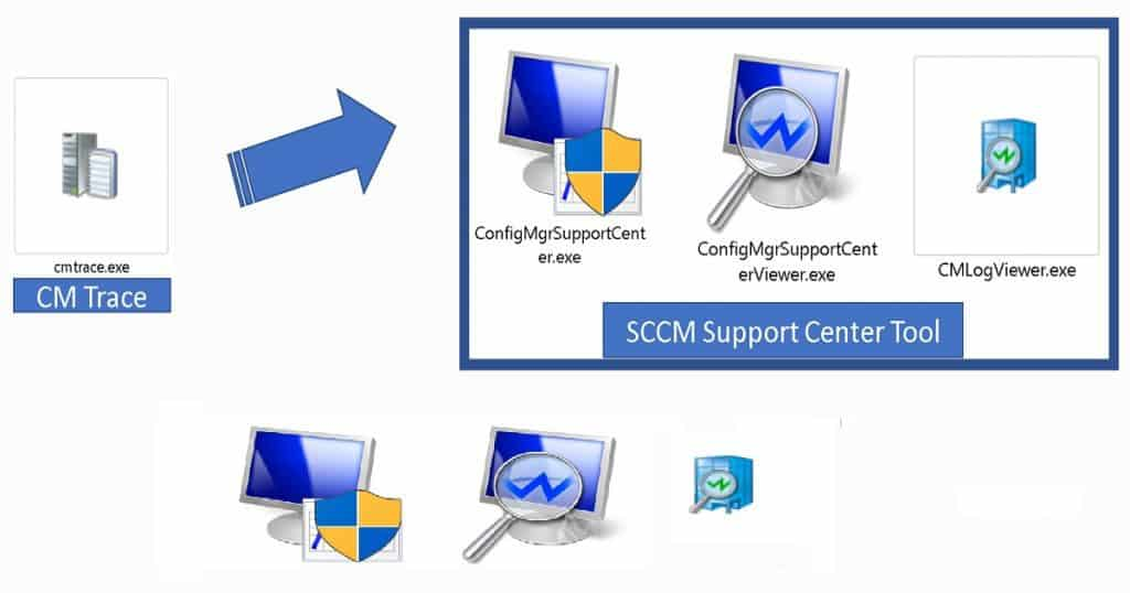 SCCM Troubleshooting Tool -Support Center  ConfigMgrSupportCenter.exe 1