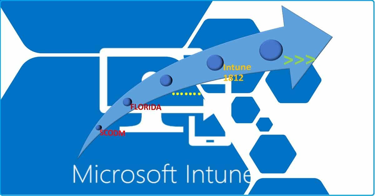 Intune Version Numbers Home