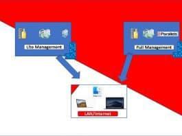 SCCM Mac Management with Parallels