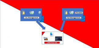 SCCM Mac Management with Parallels