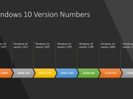 Windows 10 Build Numbers Version Numbers Build Numbers - Updated