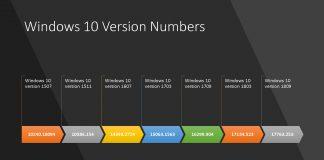 Windows 10 Build Numbers Version Numbers Build Numbers - Updated