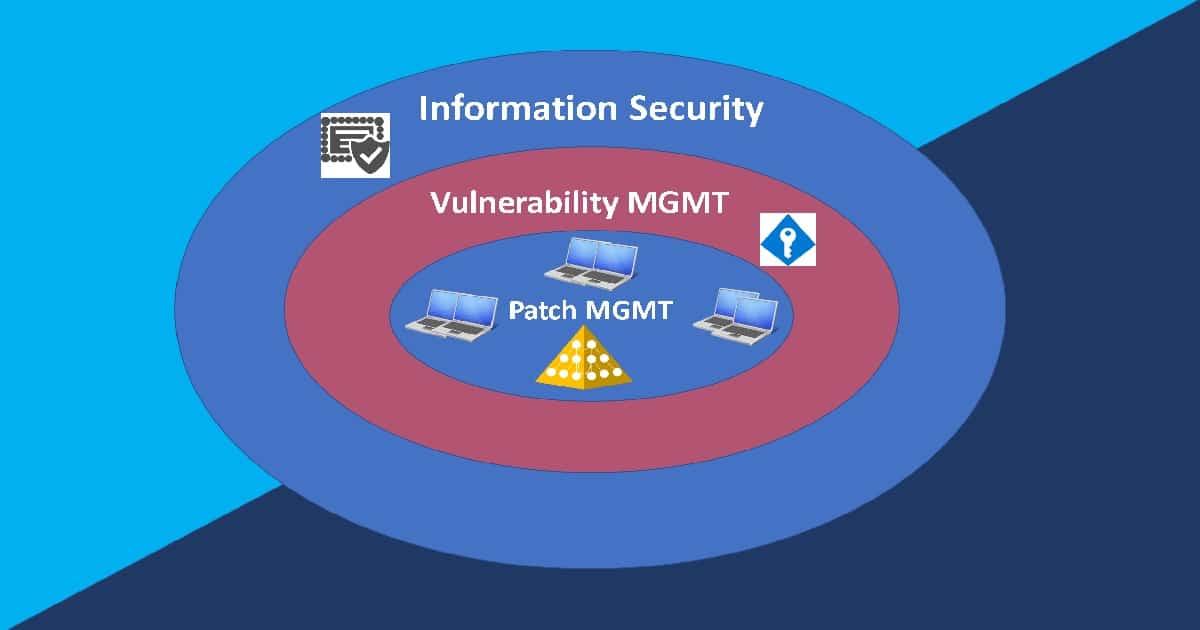 SCCM Patch Management is Enough for Vulnerability Management