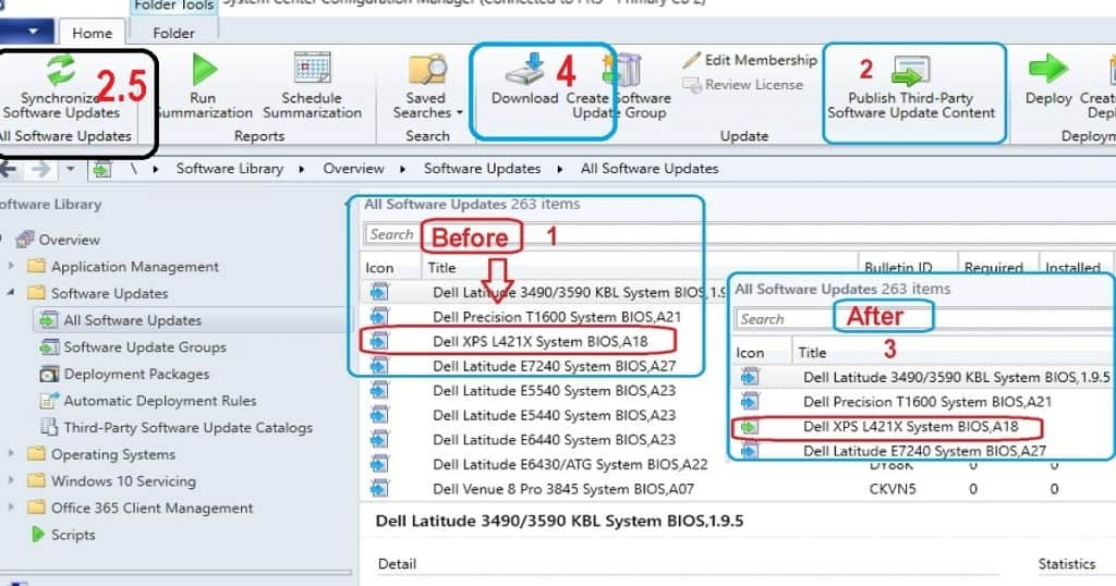 SCCM Third-Party Updates Step by Step Background Process Guide Post 3 12