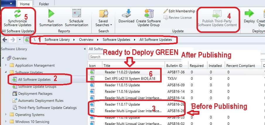 SCCM Third-Party Software Updates Setup Step by Step Guide 1