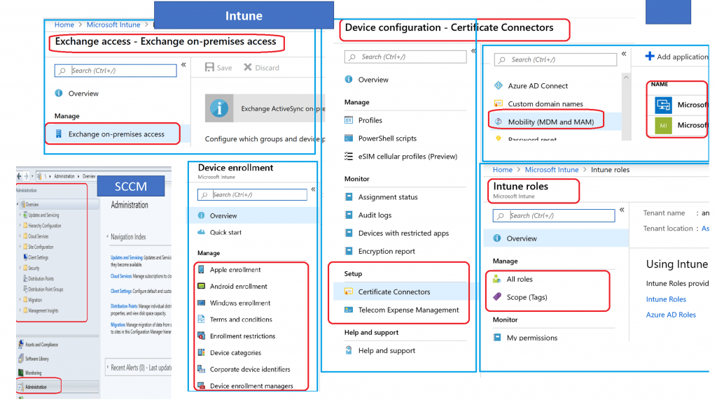 Logical View of Intune Administration - Microsoft Intune for SCCM Admins