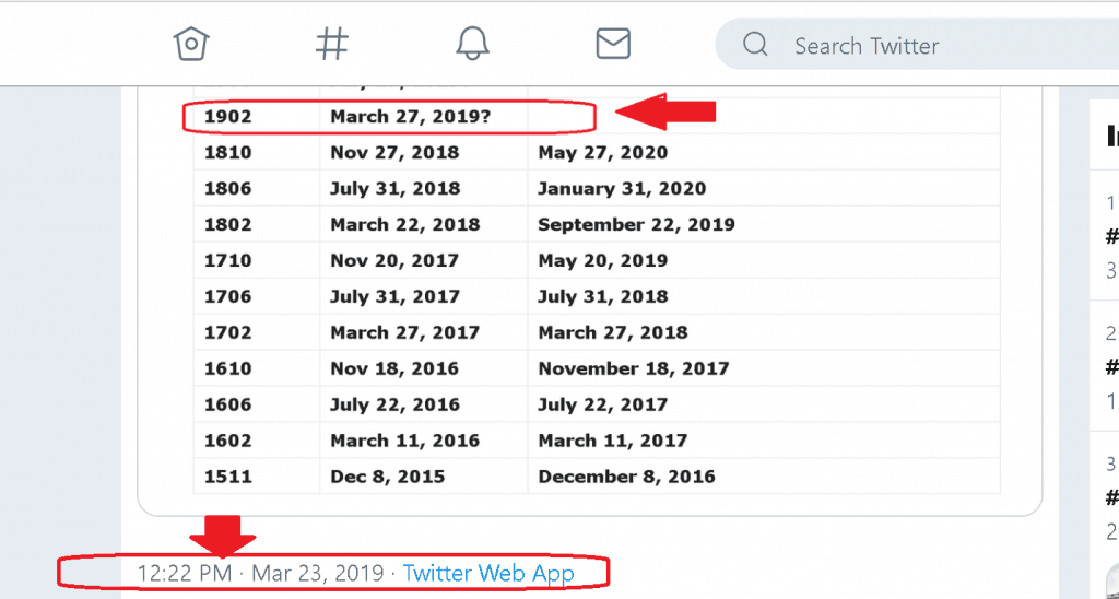 SCCM Release Dates Predictions from Community 1