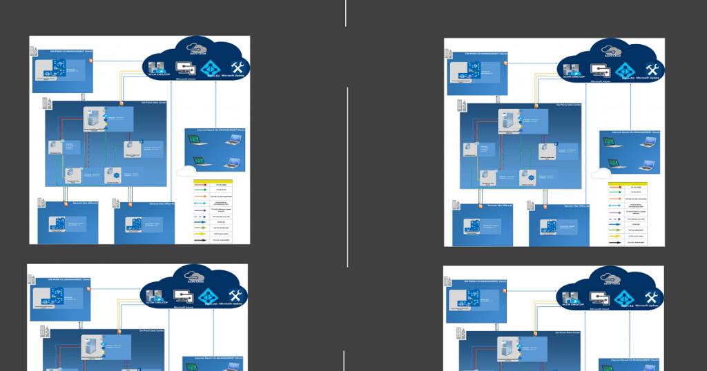 SCCM Architecture Visio Template - ConfigMgr ebooks | Intune | Windows 10 | Download | SCCM