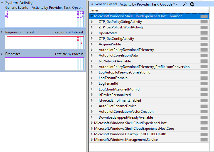 WPA - Microsoft.Windows.Shell.CloudExperienceHost.Common - Windows Autopilot In-Depth Processes