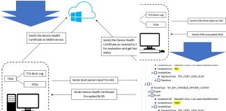 Intune Device Health Attestation