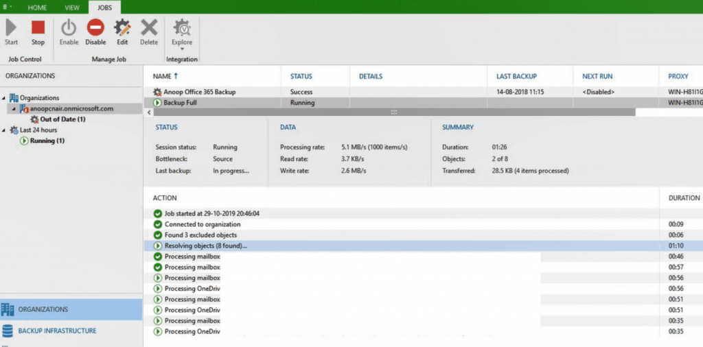 results of Veeam Backup for Office 365