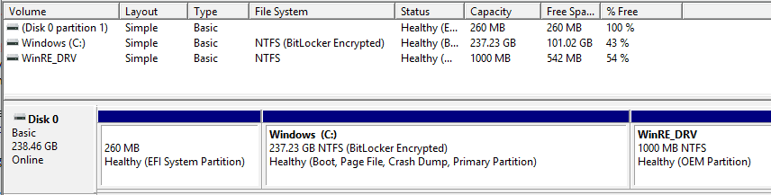 Disk partitioning requirements for Bitlocker